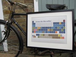 Le Tour periodic table