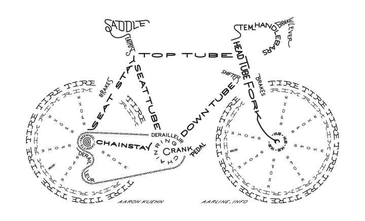Cycling typogram